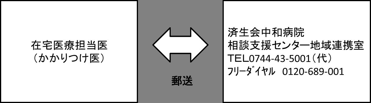 zaitakuimage1